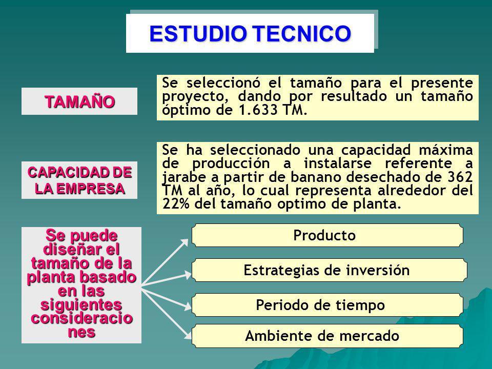 TAMAÑO Se puede diseñar el tamaño de la planta basado en las siguientes consideracio nes Producto Estrategias de inversión Periodo de tiempo CAPACIDAD DE LA EMPRESA Se seleccionó el tamaño para el presente proyecto, dando por resultado un tamaño óptimo de 1.633 TM.