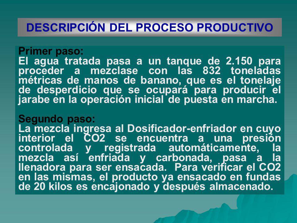 DESCRIPCIÓN DEL PROCESO PRODUCTIVO Primer paso: El agua tratada pasa a un tanque de 2.150 para proceder a mezclase con las 832 toneladas métricas de m