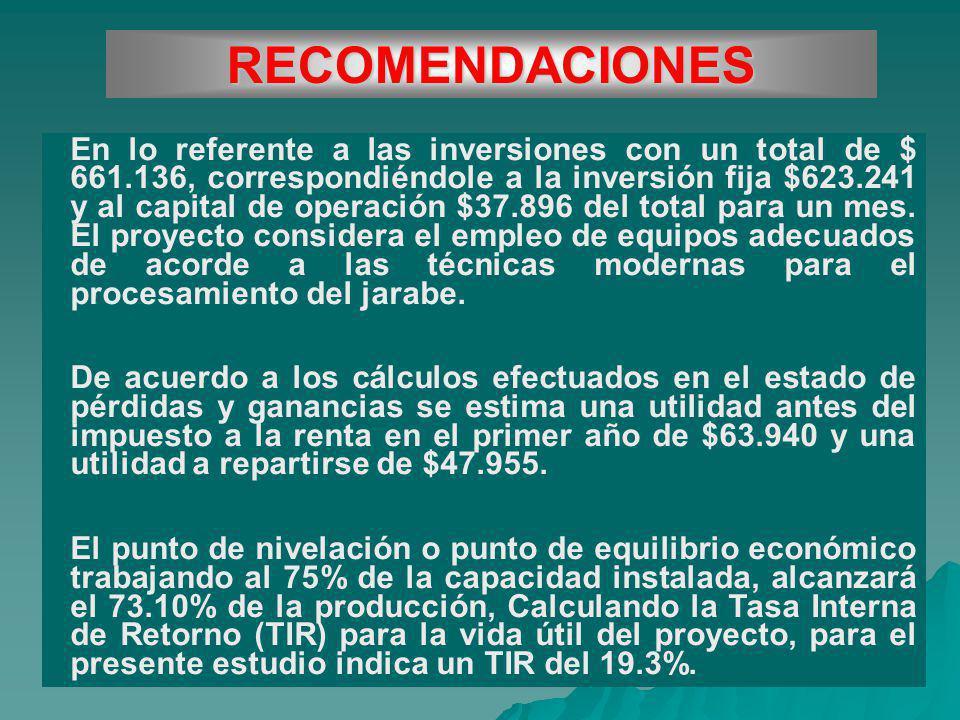RECOMENDACIONES En lo referente a las inversiones con un total de $ 661.136, correspondiéndole a la inversión fija $623.241 y al capital de operación $37.896 del total para un mes.