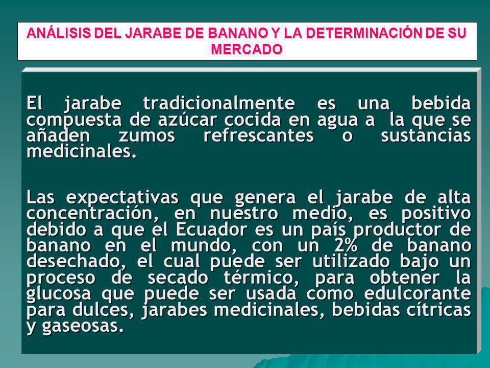 ANÁLISIS DEL JARABE DE BANANO Y LA DETERMINACIÓN DE SU MERCADO El jarabe tradicionalmente es una bebida compuesta de azúcar cocida en agua a la que se añaden zumos refrescantes o sustancias medicinales.