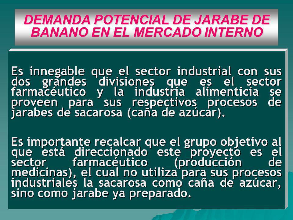 DEMANDA POTENCIAL DE JARABE DE BANANO EN EL MERCADO INTERNO Es innegable que el sector industrial con sus dos grandes divisiones que es el sector farmacéutico y la industria alimenticia se proveen para sus respectivos procesos de jarabes de sacarosa (caña de azúcar).