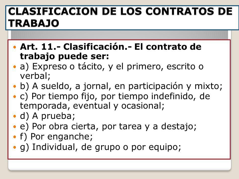 CLASIFICACION DE LOS CONTRATOS DE TRABAJO Art. 11.- Clasificación.- El contrato de trabajo puede ser: a) Expreso o tácito, y el primero, escrito o ver