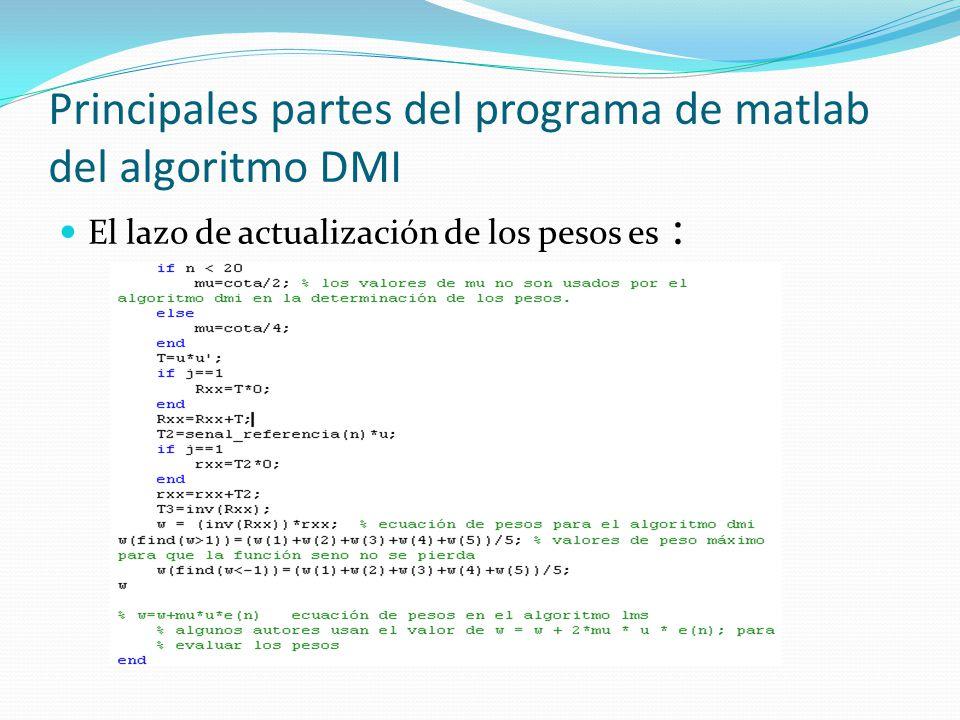 Principales partes del programa de matlab del algoritmo DMI El lazo de actualización de los pesos es :