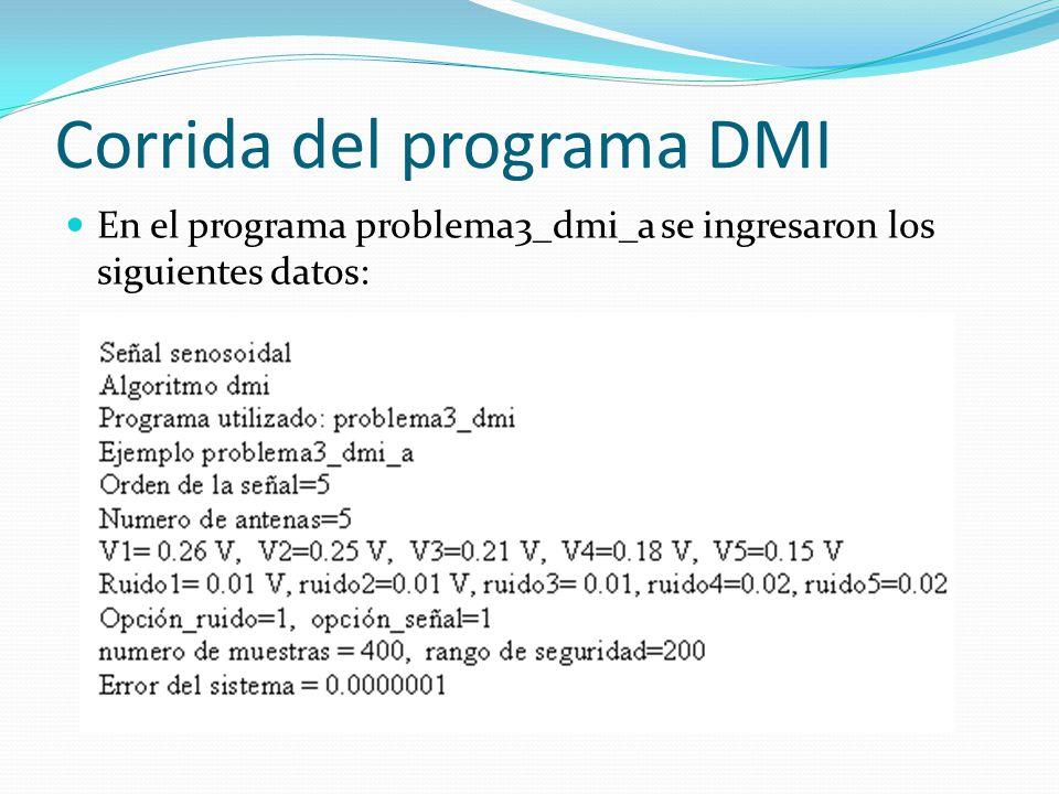 Corrida del programa DMI En el programa problema3_dmi_a se ingresaron los siguientes datos: