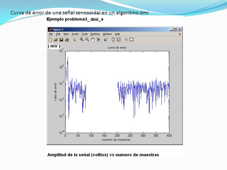 Curva de error de una señal senosoidal en un algoritmo dmi