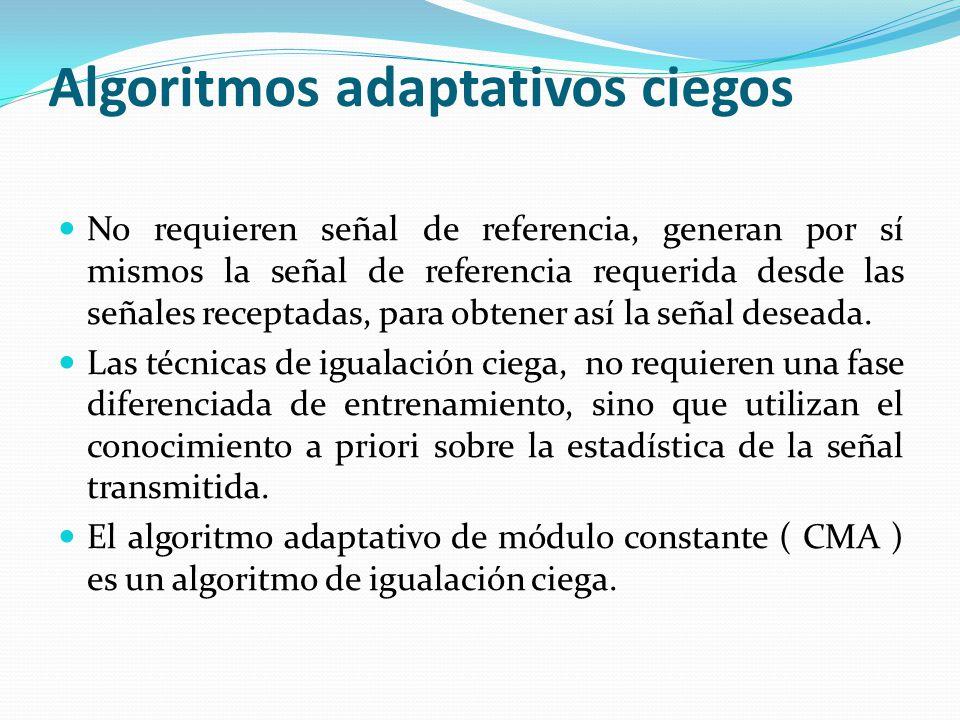 Algoritmos adaptativos ciegos No requieren señal de referencia, generan por sí mismos la señal de referencia requerida desde las señales receptadas, p
