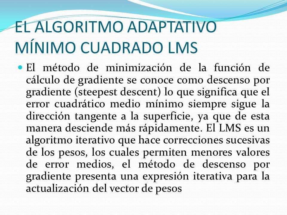 EL ALGORITMO ADAPTATIVO MÍNIMO CUADRADO LMS El método de minimización de la función de cálculo de gradiente se conoce como descenso por gradiente (ste