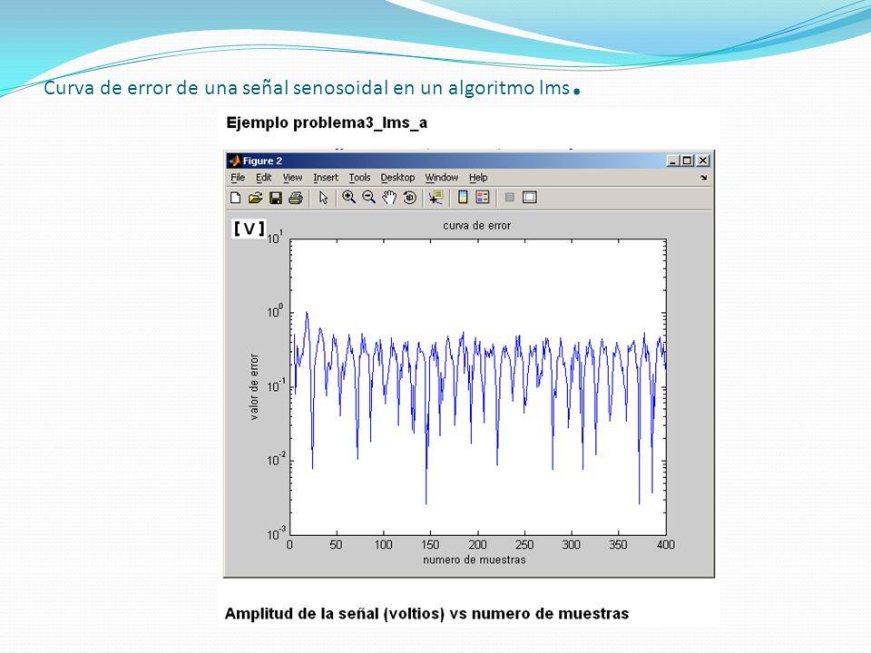 Curva de error de una señal senosoidal en un algoritmo lms.
