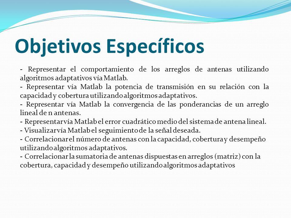 Objetivos Específicos - Representar el comportamiento de los arreglos de antenas utilizando algoritmos adaptativos vía Matlab. - Representar vía Matla