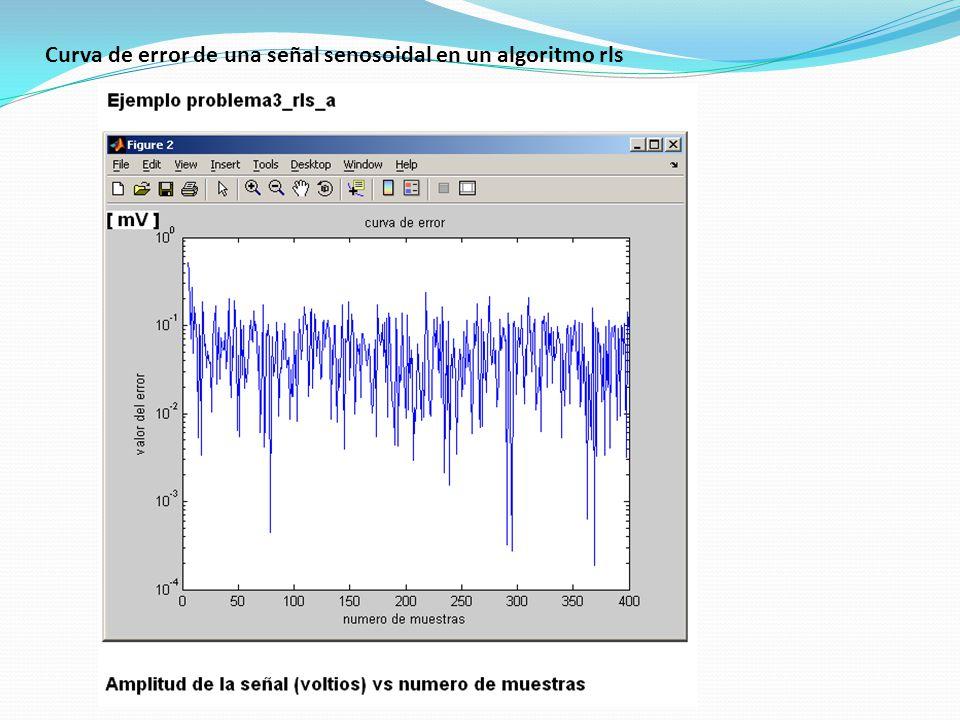 Curva de error de una señal senosoidal en un algoritmo rls