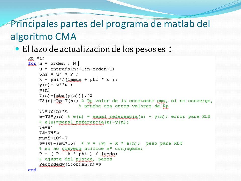 Principales partes del programa de matlab del algoritmo CMA El lazo de actualización de los pesos es :
