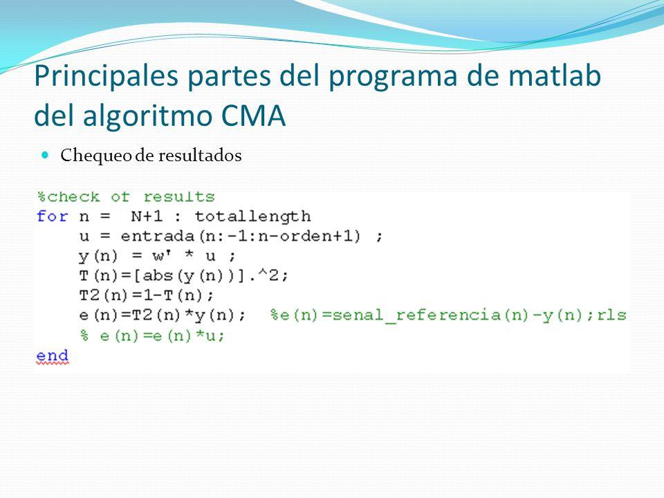 Principales partes del programa de matlab del algoritmo CMA Chequeo de resultados