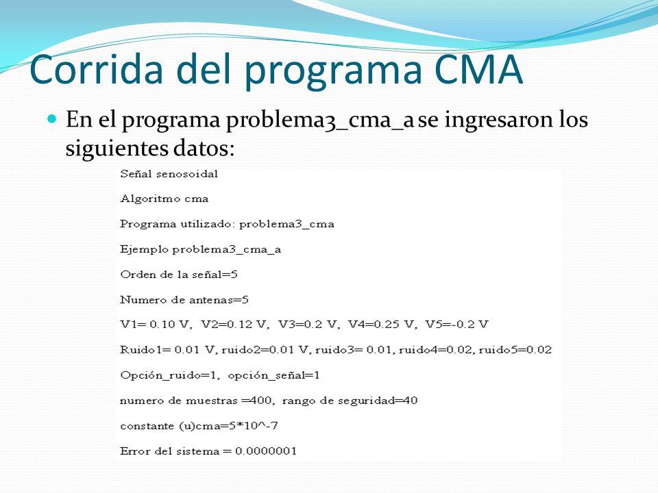 Corrida del programa CMA En el programa problema3_cma_a se ingresaron los siguientes datos:
