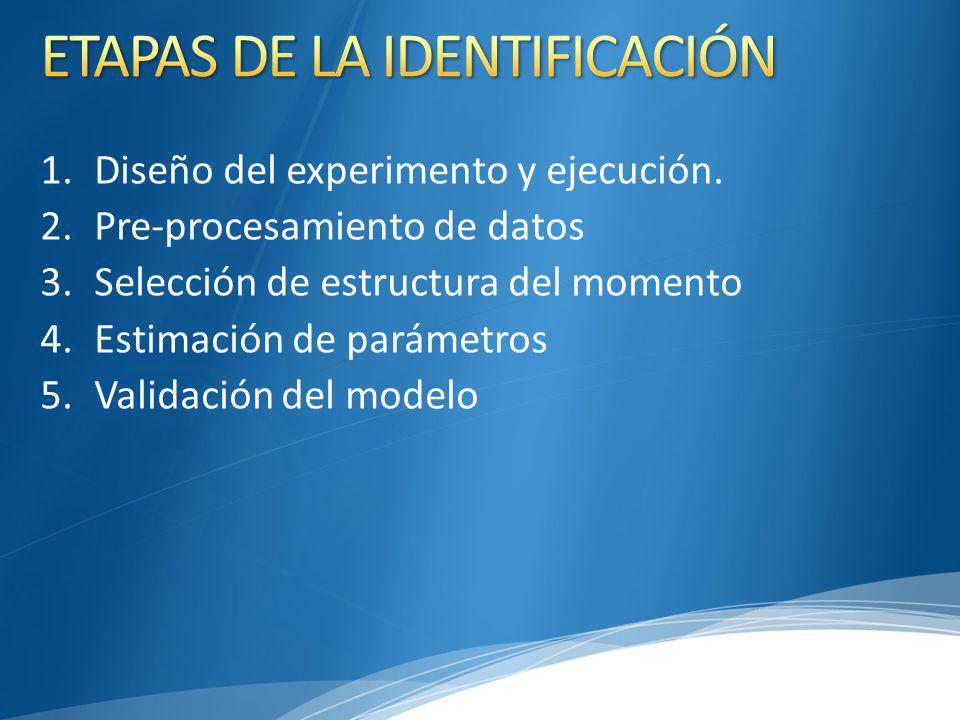 1.Diseño del experimento y ejecución.