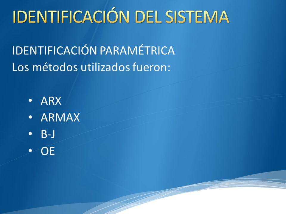 IDENTIFICACIÓN PARAMÉTRICA Los métodos utilizados fueron: ARX ARMAX B-J OE