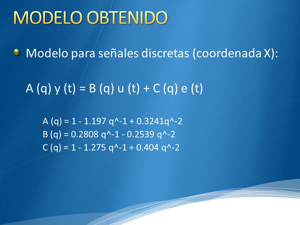 Modelo para señales discretas (coordenada X): A (q) y (t) = B (q) u (t) + C (q) e (t) A (q) = 1 - 1.197 q^-1 + 0.3241q^-2 B (q) = 0.2808 q^-1 - 0.2539 q^-2 C (q) = 1 - 1.275 q^-1 + 0.404 q^-2