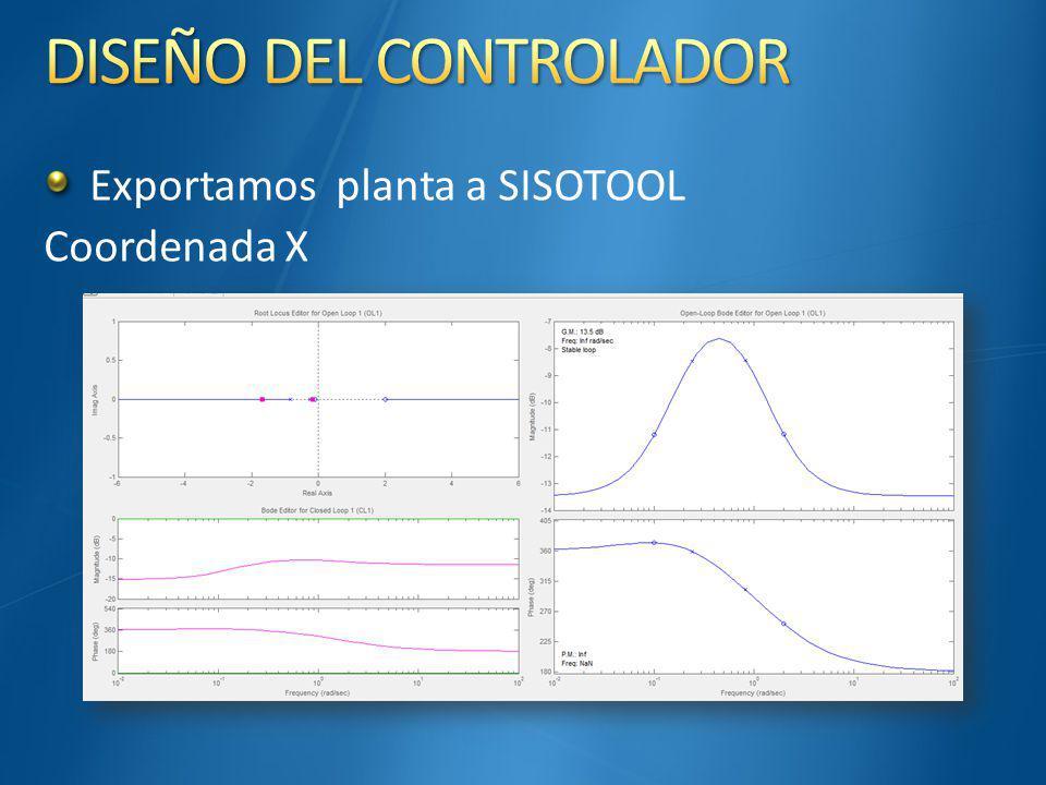 Exportamos planta a SISOTOOL Coordenada X