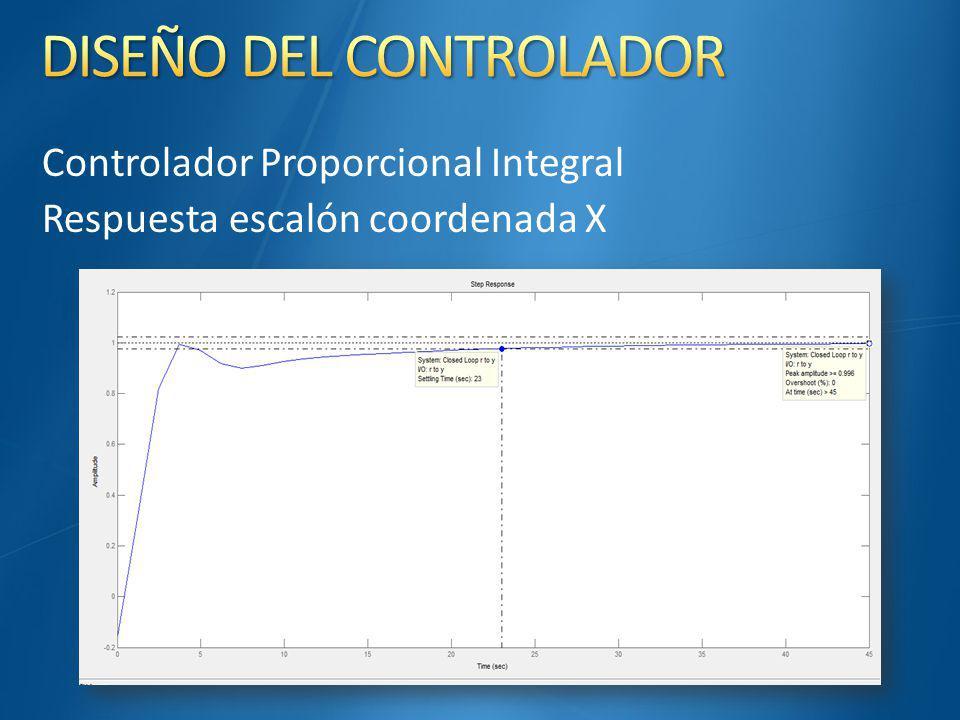 Controlador Proporcional Integral Respuesta escalón coordenada X