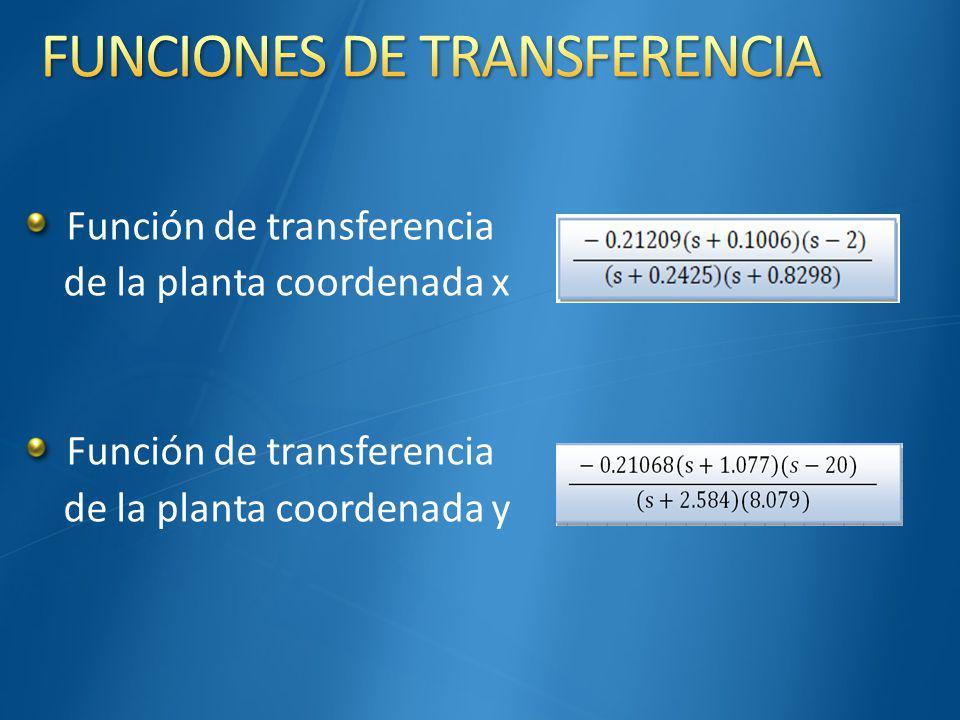 Función de transferencia de la planta coordenada x Función de transferencia de la planta coordenada y