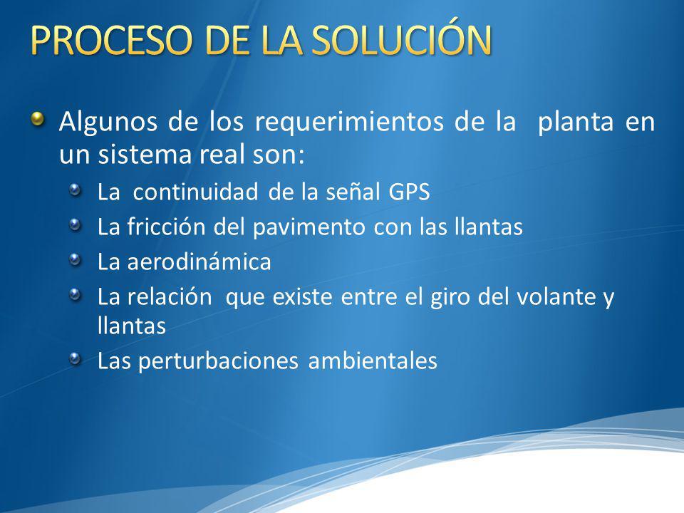 Algunos de los requerimientos de la planta en un sistema real son: La continuidad de la señal GPS La fricción del pavimento con las llantas La aerodinámica La relación que existe entre el giro del volante y llantas Las perturbaciones ambientales