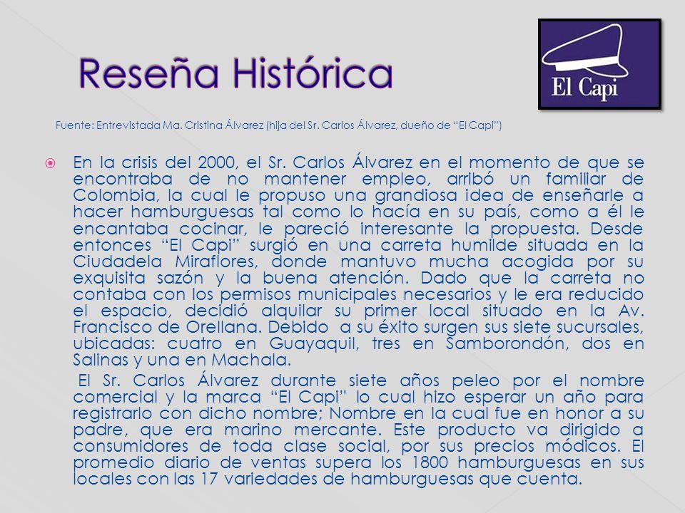 Fuente: Entrevistada Ma. Cristina Álvarez (hija del Sr. Carlos Álvarez, dueño de El Capi) En la crisis del 2000, el Sr. Carlos Álvarez en el momento d