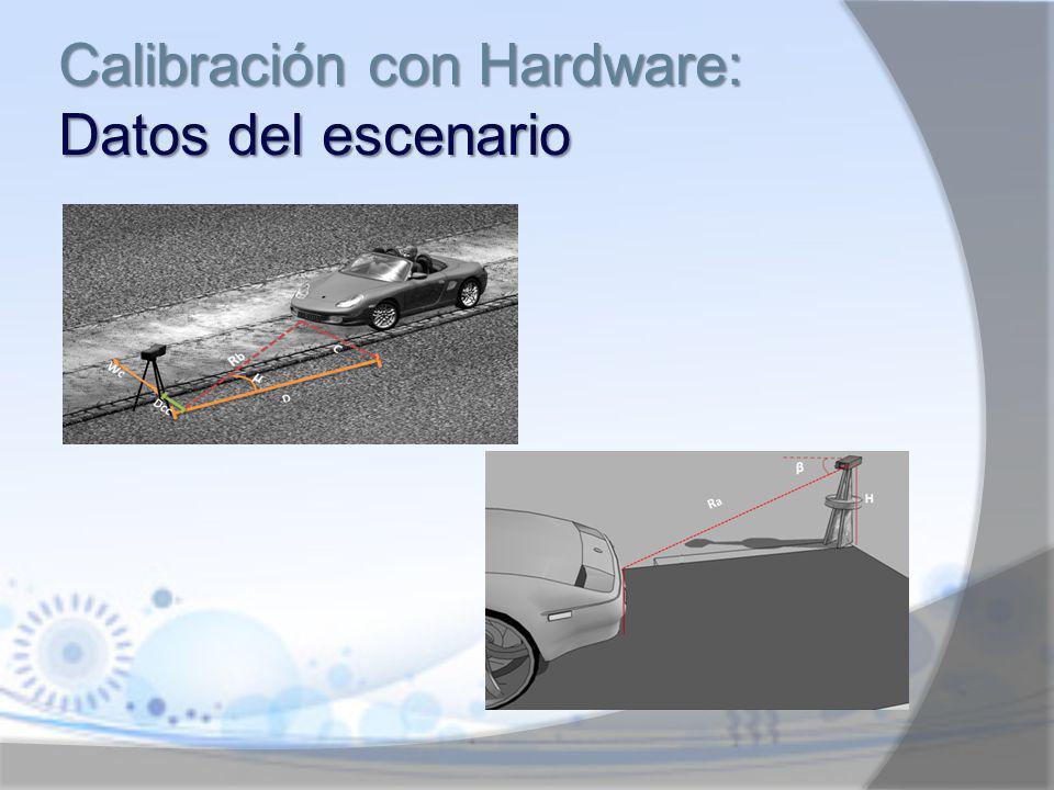 Calibración con Hardware: Datos del escenario