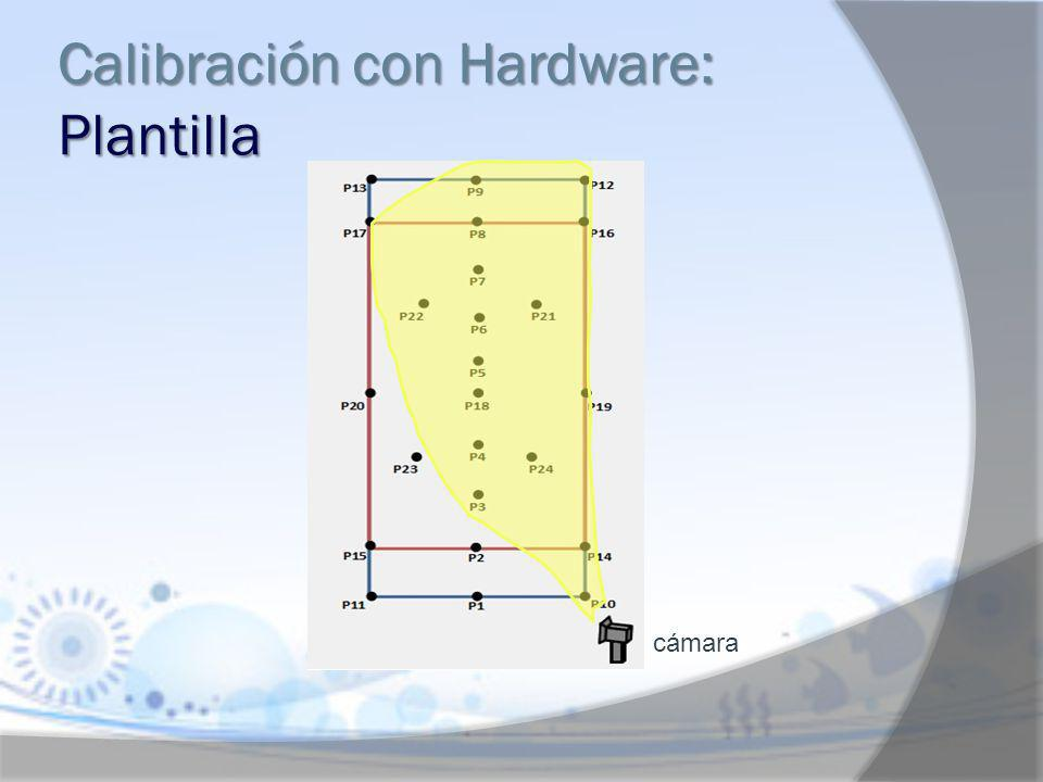 Calibración con Hardware: Plantilla cámara
