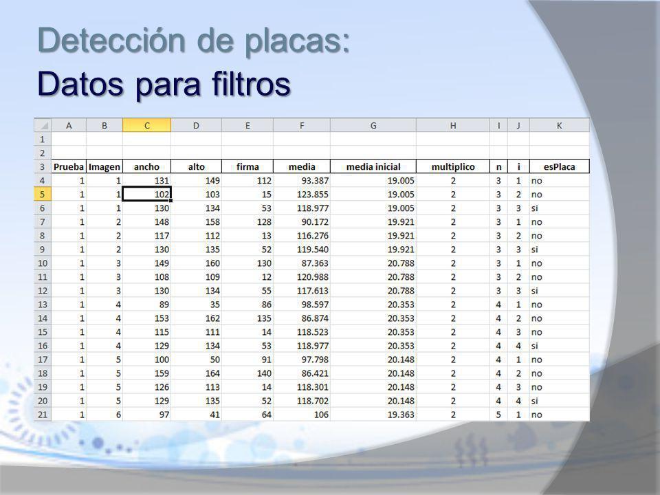 Detección de placas: Datosparafiltros Detección de placas: Datos para filtros