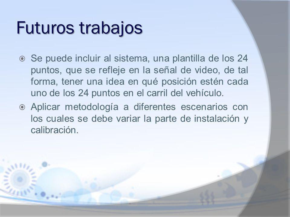 Futuros trabajos Se puede incluir al sistema, una plantilla de los 24 puntos, que se refleje en la señal de video, de tal forma, tener una idea en qué