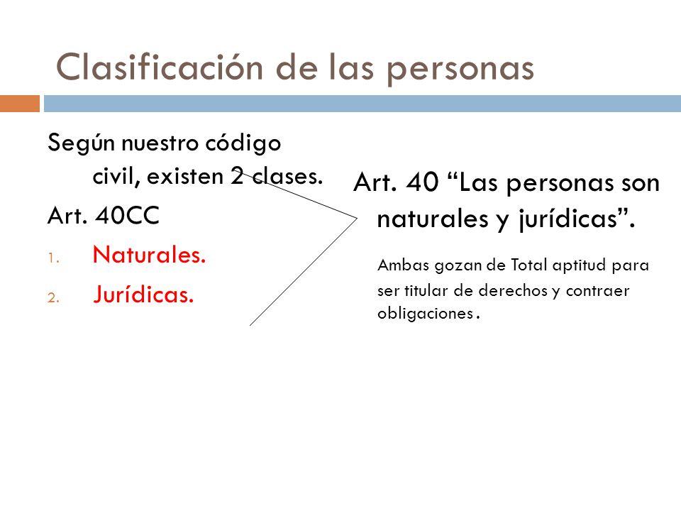 Clasificación de las personas Según nuestro código civil, existen 2 clases.