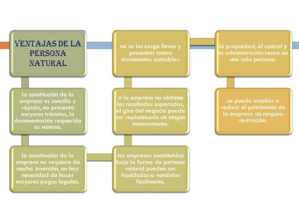 Ventajas de la persona Natural la constitución de la empresa es sencilla y rápida, no presenta mayores trámites, la documentación requerida es mínima.