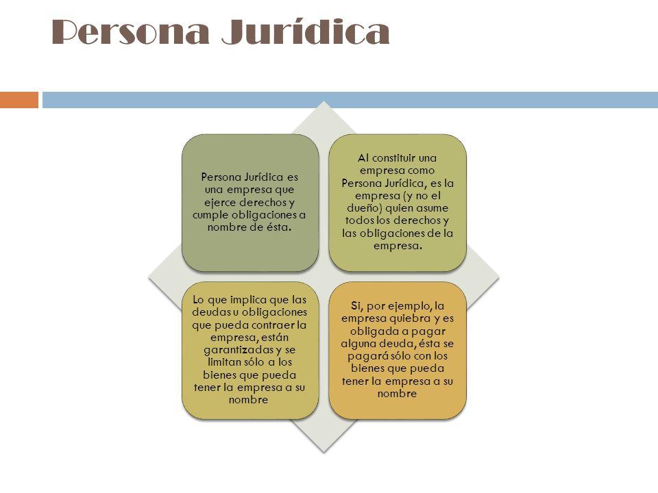 Persona Jurídica es una empresa que ejerce derechos y cumple obligaciones a nombre de ésta.
