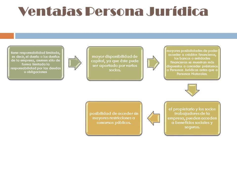 Persona Jurídica es una empresa que ejerce derechos y cumple obligaciones a nombre de ésta. Al constituir una empresa como Persona Jurídica, es la emp