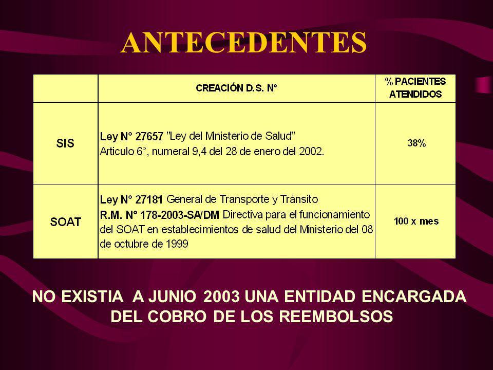 ANTECEDENTES NO EXISTIA A JUNIO 2003 UNA ENTIDAD ENCARGADA DEL COBRO DE LOS REEMBOLSOS