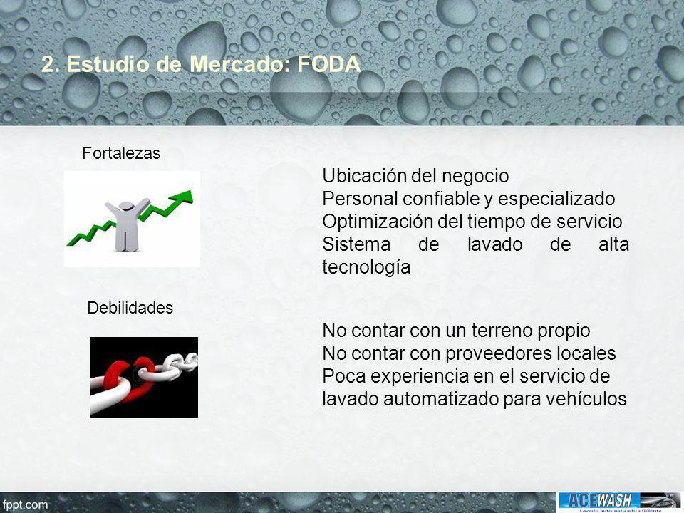 2. Estudio de Mercado: FODA Ubicación del negocio Personal confiable y especializado Optimización del tiempo de servicio Sistema de lavado de alta tec