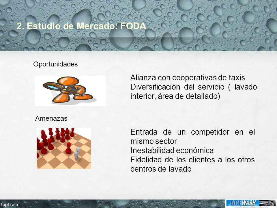 2. Estudio de Mercado: FODA Alianza con cooperativas de taxis Diversificación del servicio ( lavado interior, área de detallado) Entrada de un competi