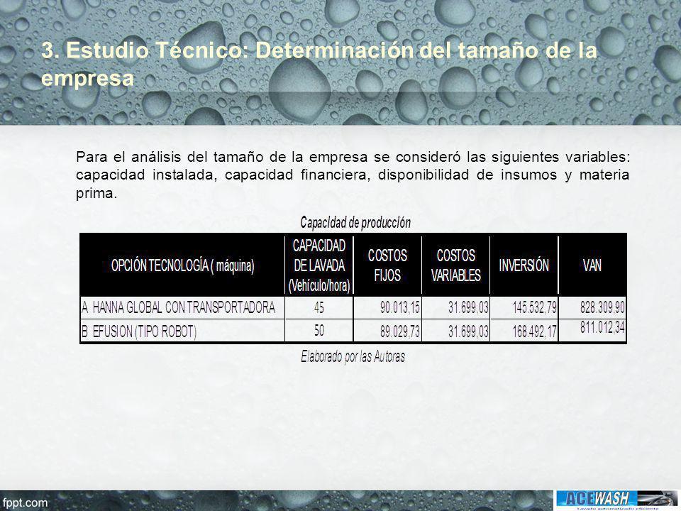 3. Estudio Técnico: Determinación del tamaño de la empresa Para el análisis del tamaño de la empresa se consideró las siguientes variables: capacidad