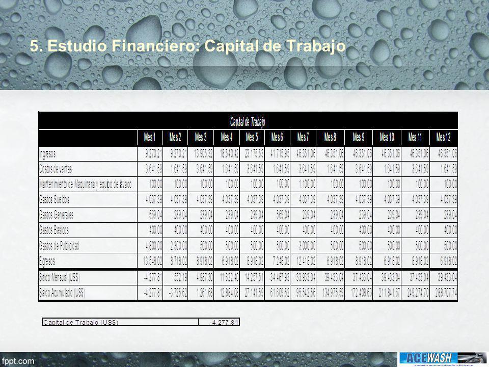 5. Estudio Financiero: Capital de Trabajo