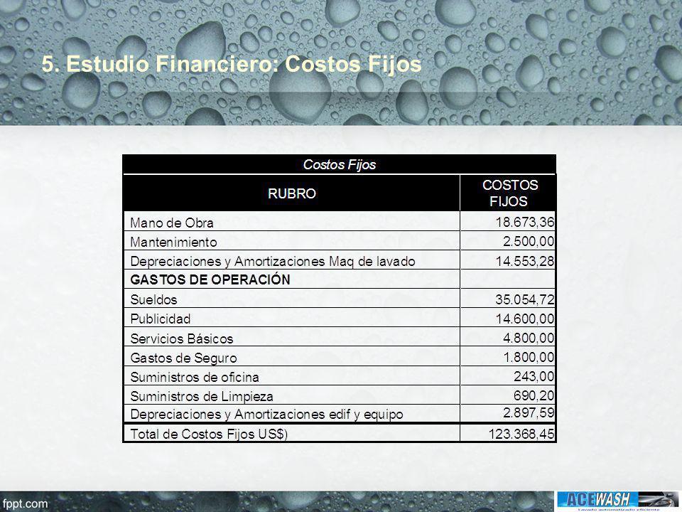 5. Estudio Financiero: Costos Fijos