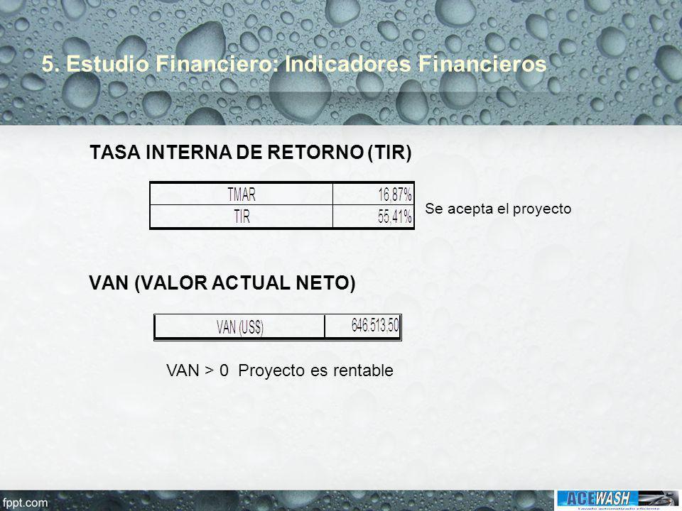 5. Estudio Financiero: Indicadores Financieros TASA INTERNA DE RETORNO (TIR) Se acepta el proyecto VAN (VALOR ACTUAL NETO) VAN > 0 Proyecto es rentabl