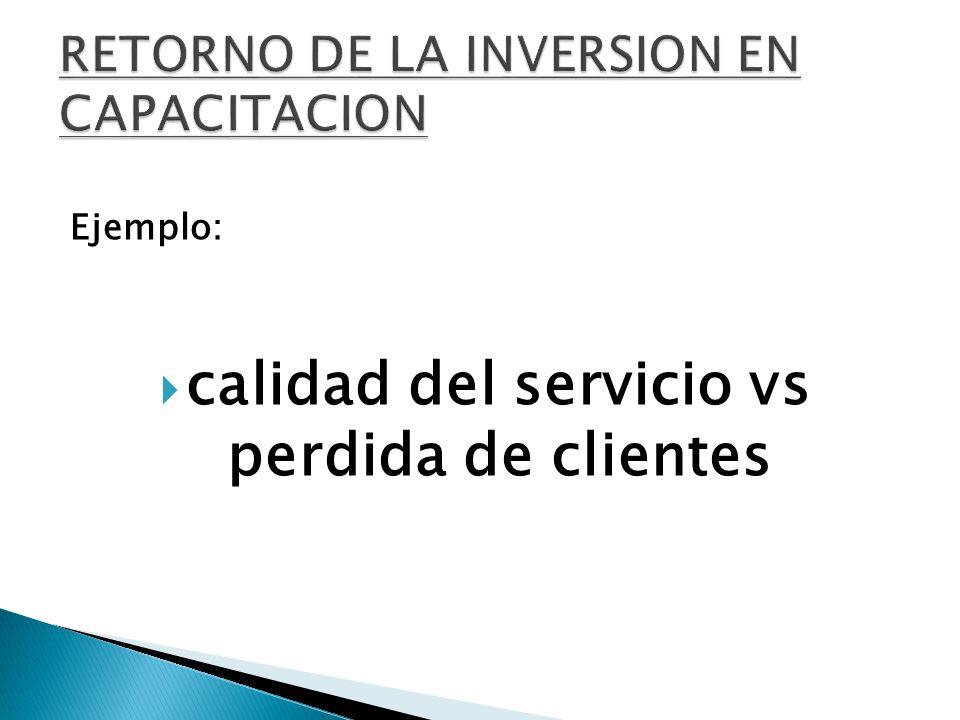 Ejemplo: calidad del servicio vs perdida de clientes