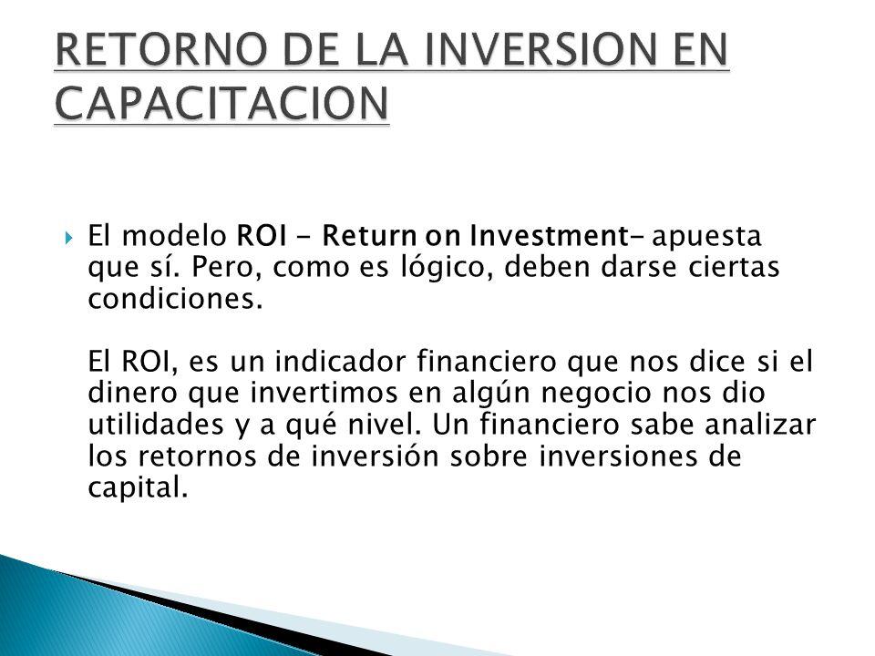 El modelo ROI - Return on Investment- apuesta que sí.