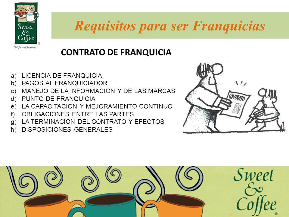 a)LICENCIA DE FRANQUICIA b)PAGOS AL FRANQUICIADOR c)MANEJO DE LA INFORMACION Y DE LAS MARCAS d)PUNTO DE FRANQUICIA e)LA CAPACITACION Y MEJORAMIENTO CO