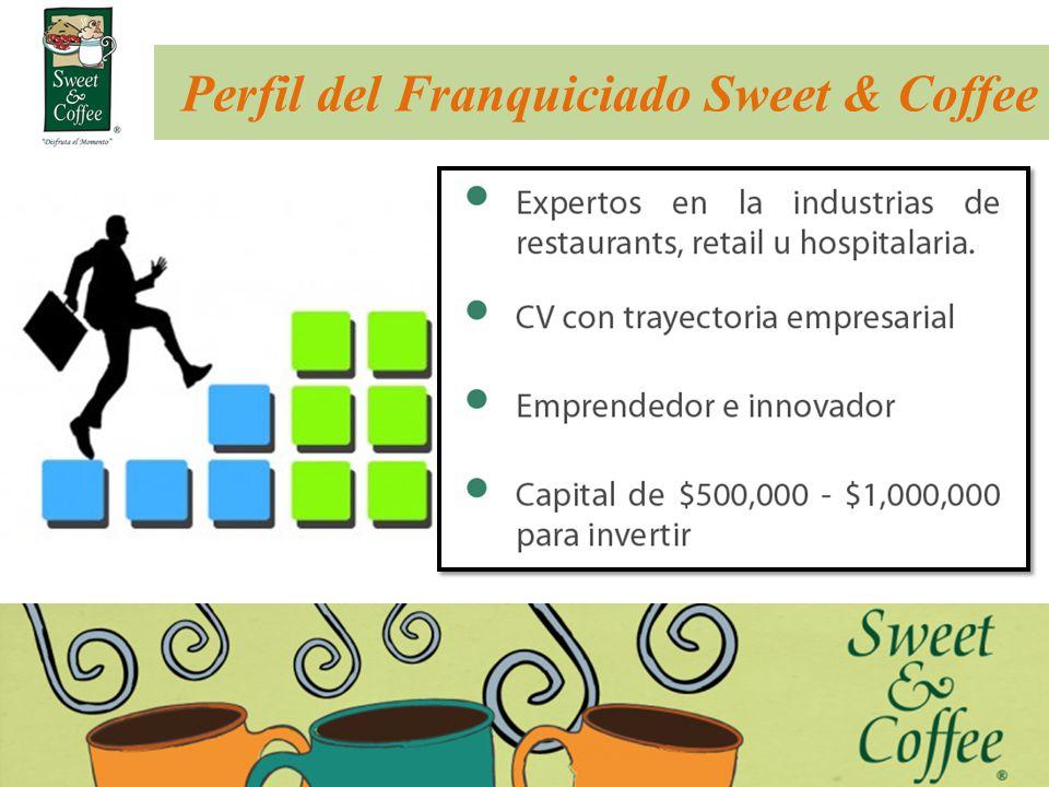 Perfil del Franquiciado Sweet & Coffee