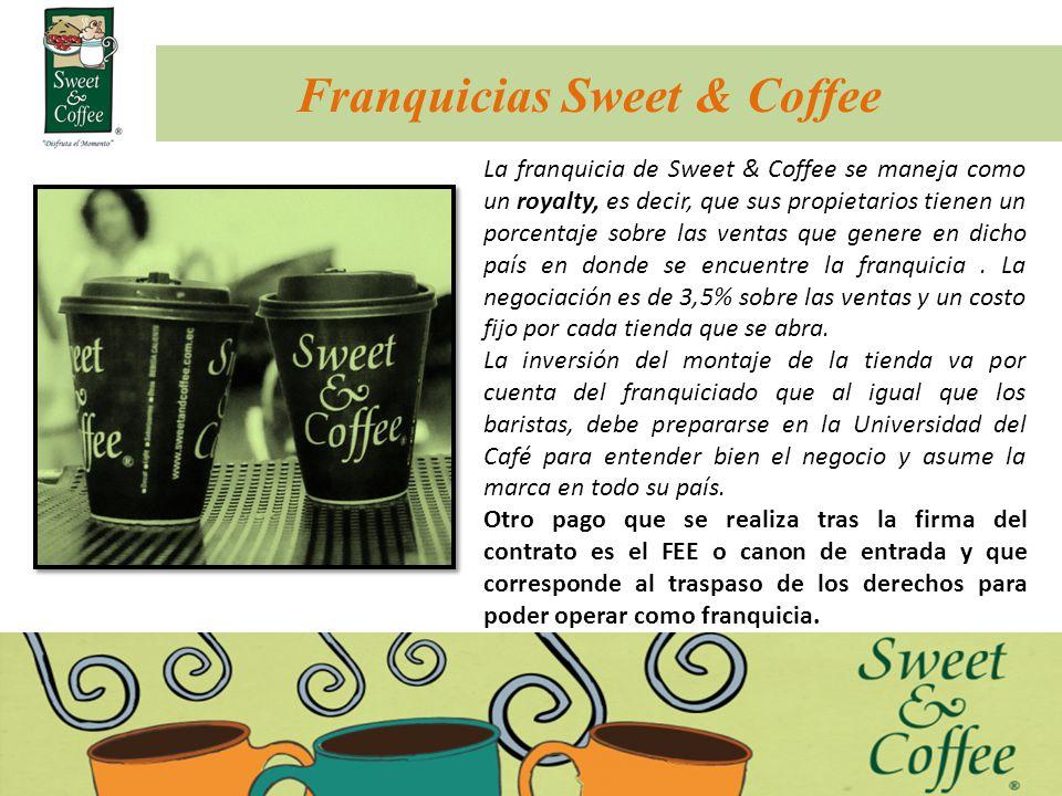 Franquicias Sweet & Coffee La franquicia de Sweet & Coffee se maneja como un royalty, es decir, que sus propietarios tienen un porcentaje sobre las ve
