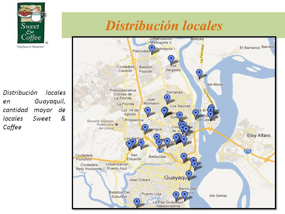 Distribución locales Distribución locales en Guayaquil, cantidad mayor de locales Sweet & Coffee