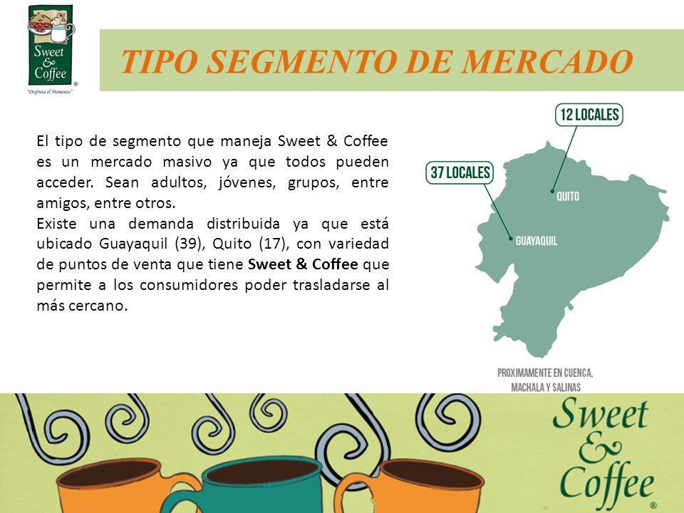 TIPO SEGMENTO DE MERCADO El tipo de segmento que maneja Sweet & Coffee es un mercado masivo ya que todos pueden acceder. Sean adultos, jóvenes, grupos
