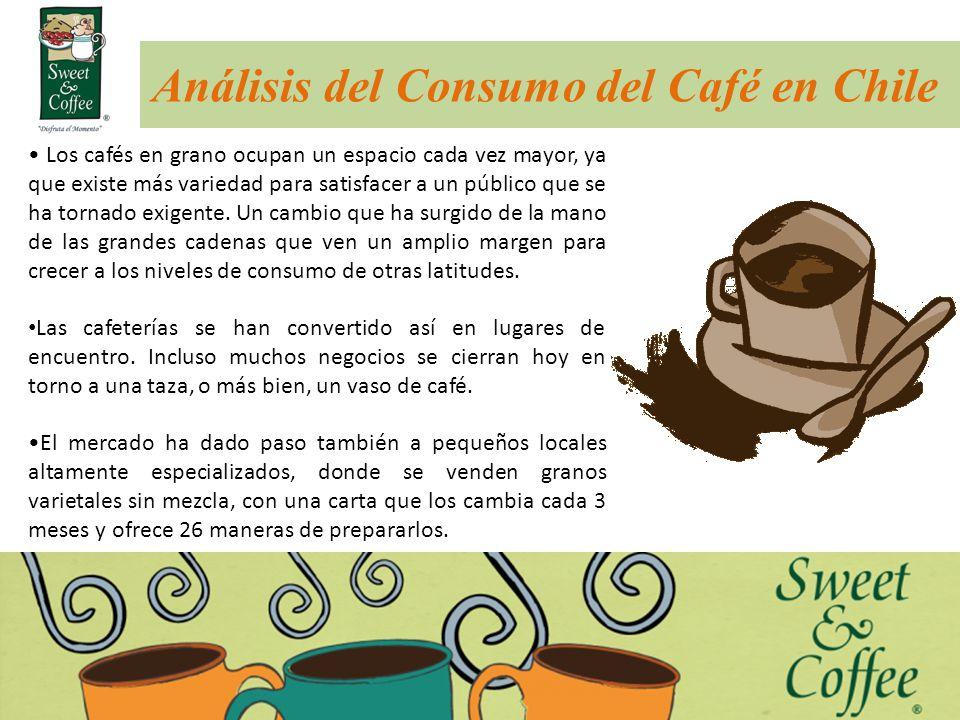 Análisis del Consumo del Café en Chile Los cafés en grano ocupan un espacio cada vez mayor, ya que existe más variedad para satisfacer a un público qu