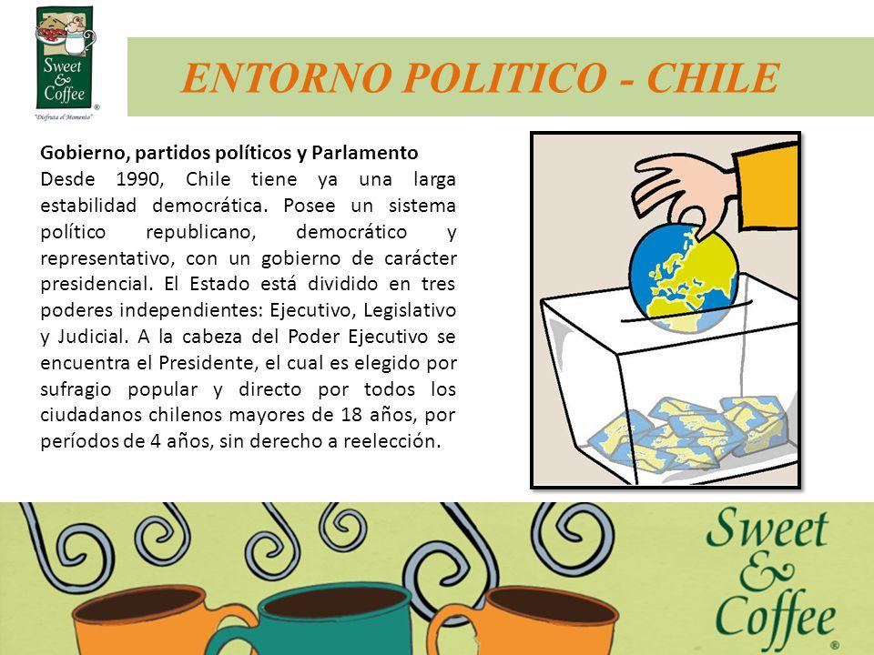 ENTORNO POLITICO - CHILE Gobierno, partidos políticos y Parlamento Desde 1990, Chile tiene ya una larga estabilidad democrática. Posee un sistema polí