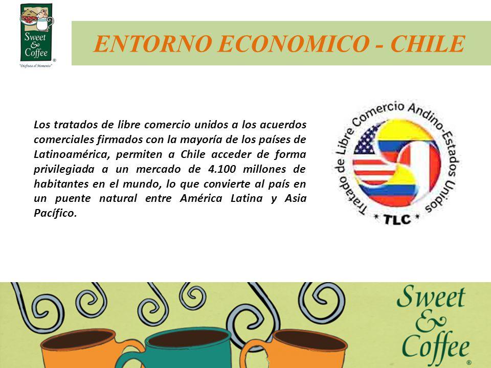 ENTORNO ECONOMICO - CHILE Los tratados de libre comercio unidos a los acuerdos comerciales firmados con la mayoría de los países de Latinoamérica, per